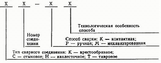 обозначение сварного соединения